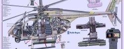 Легкий Боевой Вертолет